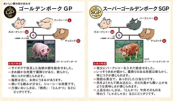 サイボクハムの銘柄豚