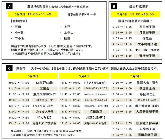 「小江戸川越春まつり」フィナーレのイベント