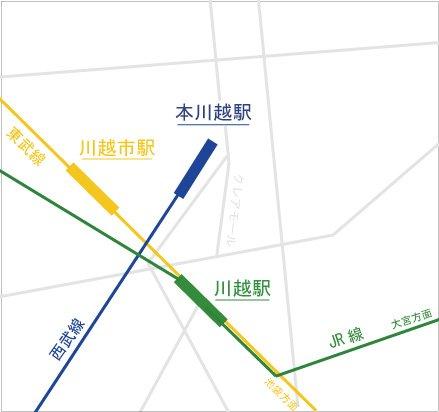 「川越駅」「川越市駅」「本川越駅」の位置関係