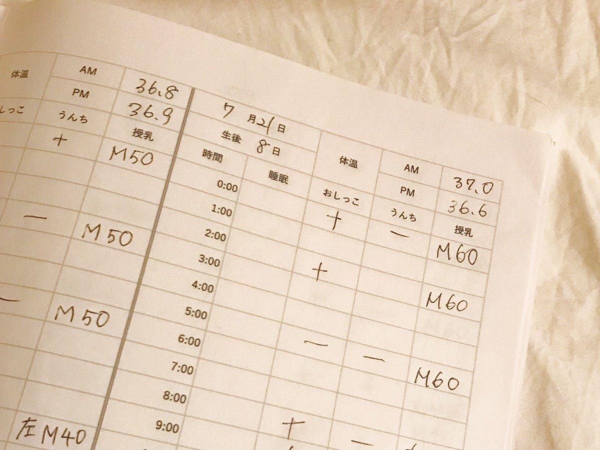 授乳記録表